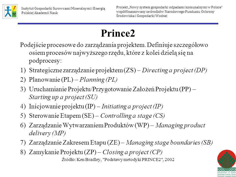 Źródło: Ken Bradley, Podstawy metodyki PRINCE2 , 2002