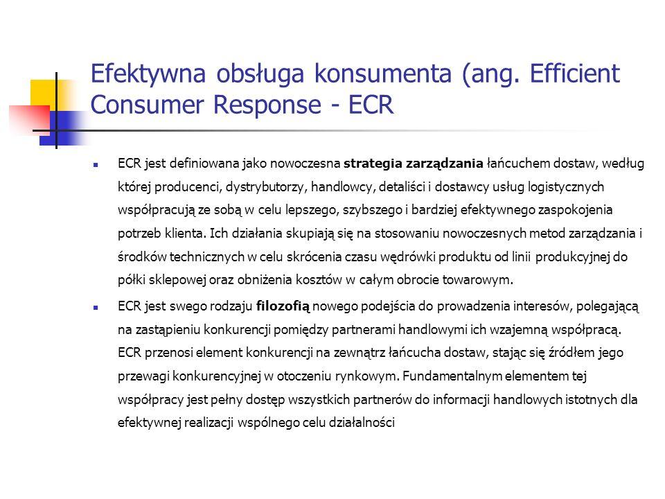 Efektywna obsługa konsumenta (ang. Efficient Consumer Response - ECR