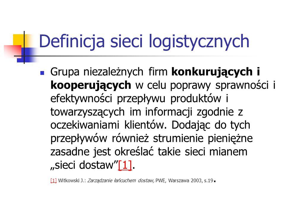 Definicja sieci logistycznych