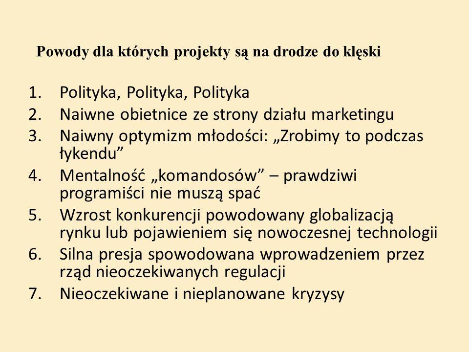Polityka, Polityka, Polityka