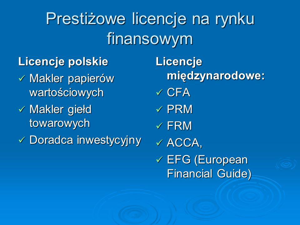 Prestiżowe licencje na rynku finansowym