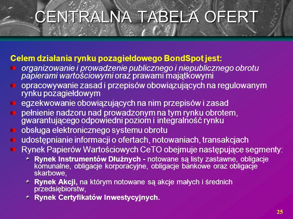 CENTRALNA TABELA OFERT