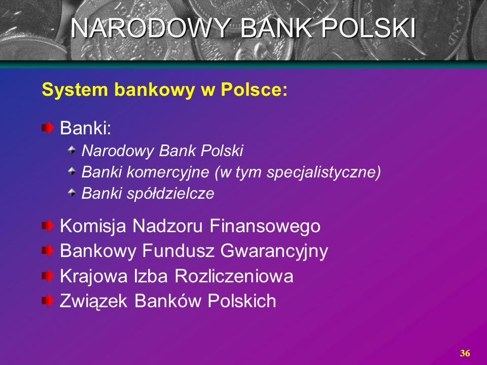 NARODOWY BANK POLSKI System bankowy w Polsce: Banki: