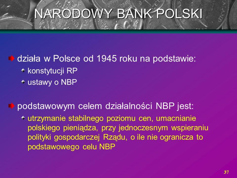 NARODOWY BANK POLSKI działa w Polsce od 1945 roku na podstawie: