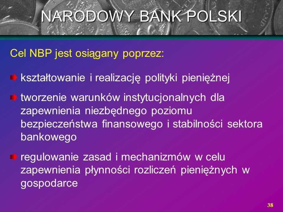 NARODOWY BANK POLSKI Cel NBP jest osiągany poprzez:
