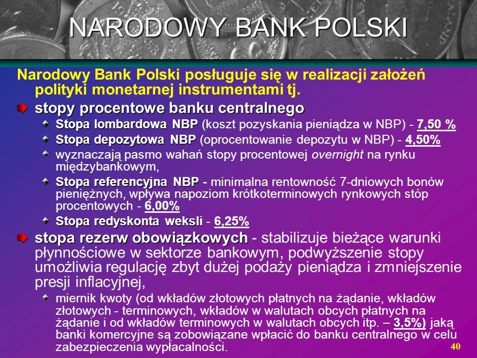 NARODOWY BANK POLSKI Narodowy Bank Polski posługuje się w realizacji założeń polityki monetarnej instrumentami tj.