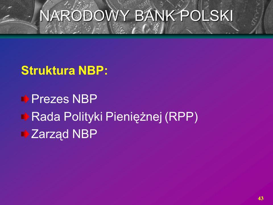 NARODOWY BANK POLSKI Struktura NBP: Prezes NBP
