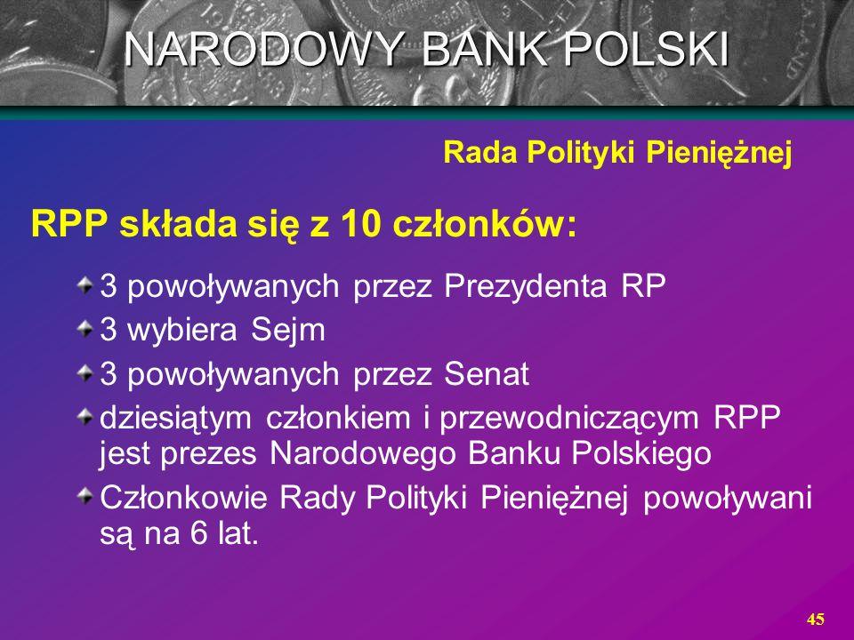 NARODOWY BANK POLSKI RPP składa się z 10 członków: