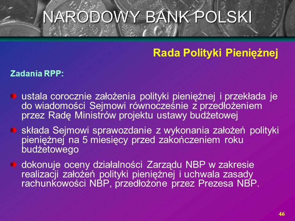 NARODOWY BANK POLSKI Rada Polityki Pieniężnej