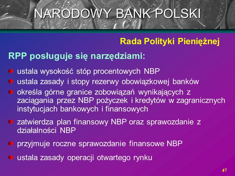 NARODOWY BANK POLSKI RPP posługuje się narzędziami: