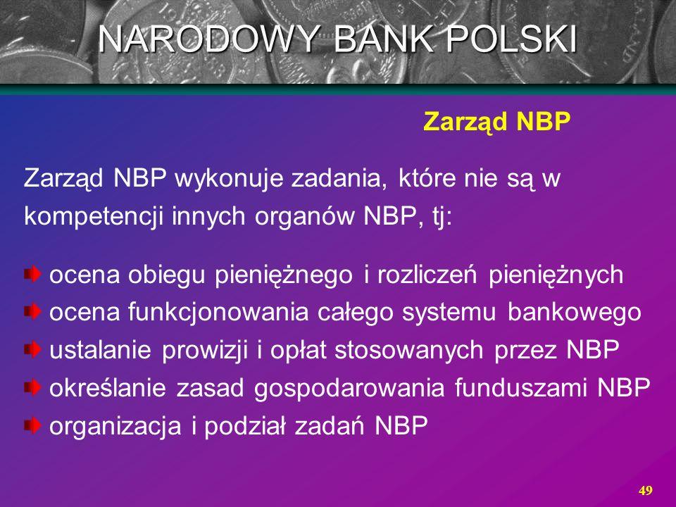 NARODOWY BANK POLSKI Zarząd NBP