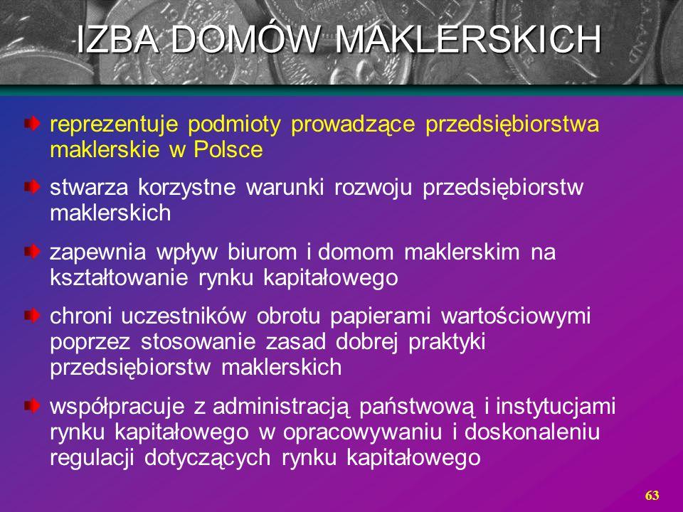 IZBA DOMÓW MAKLERSKICH