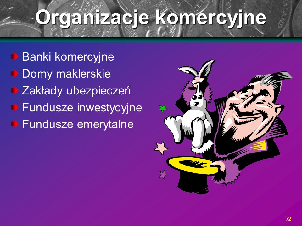 Organizacje komercyjne