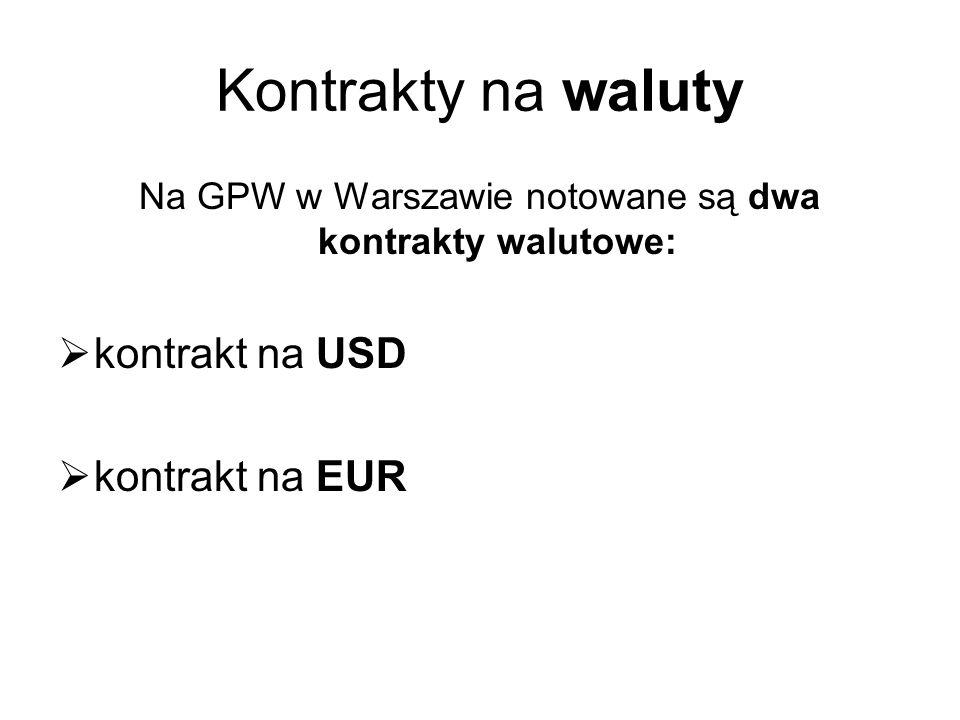 Na GPW w Warszawie notowane są dwa kontrakty walutowe: