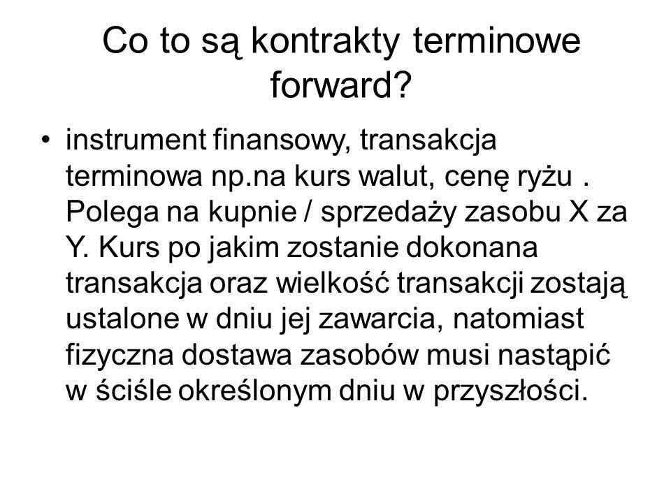 Co to są kontrakty terminowe forward