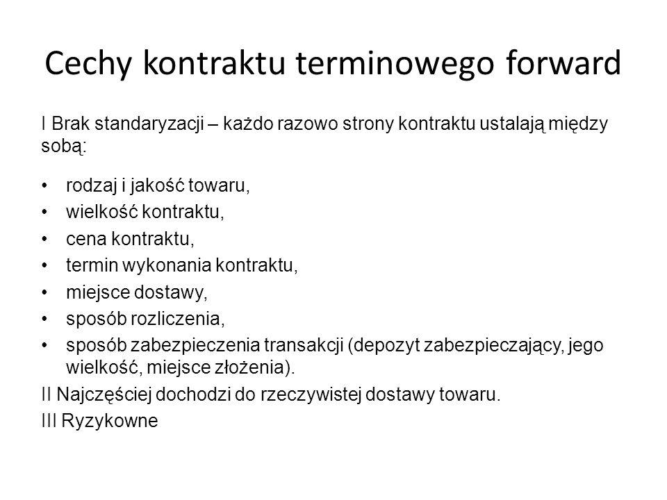Cechy kontraktu terminowego forward