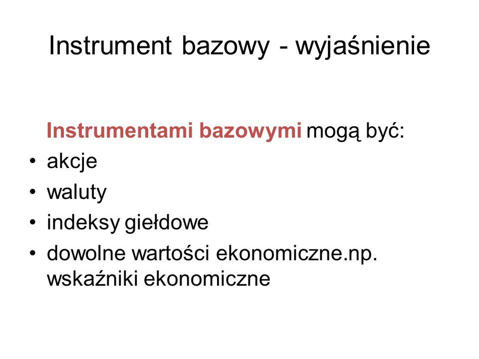 Instrument bazowy - wyjaśnienie