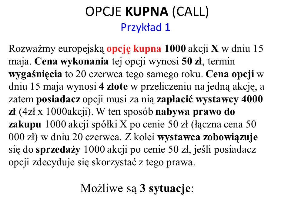 OPCJE KUPNA (CALL) Przykład 1