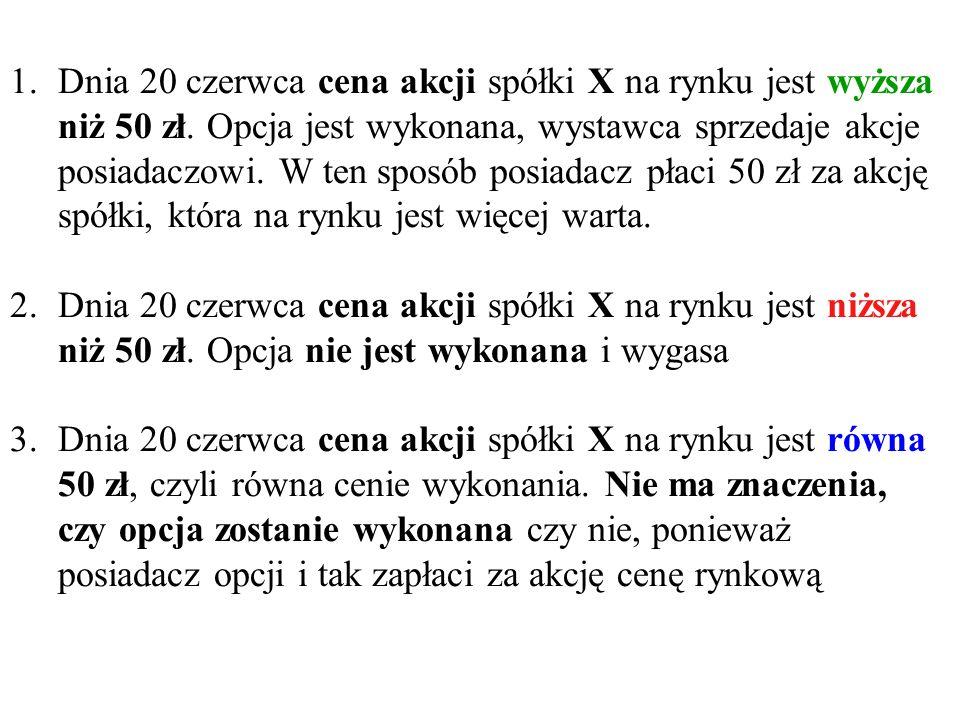 Dnia 20 czerwca cena akcji spółki X na rynku jest wyższa niż 50 zł