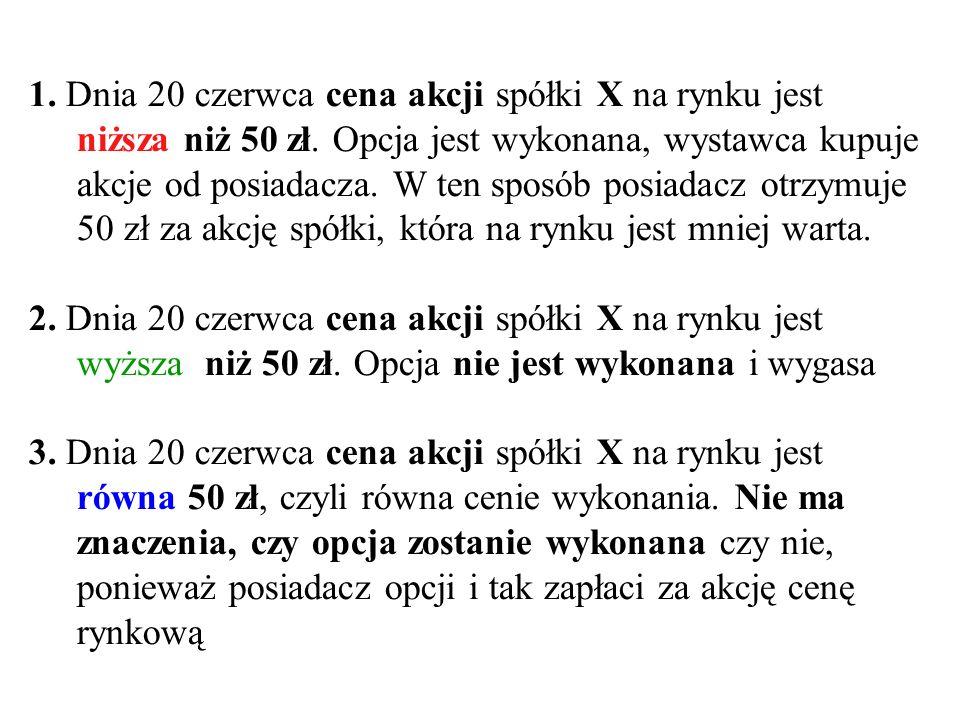 1. Dnia 20 czerwca cena akcji spółki X na rynku jest niższa niż 50 zł