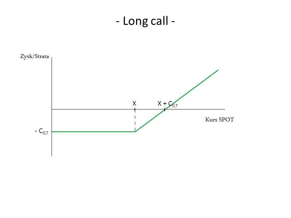 - Long call - X X + C0,T - C0,T 58