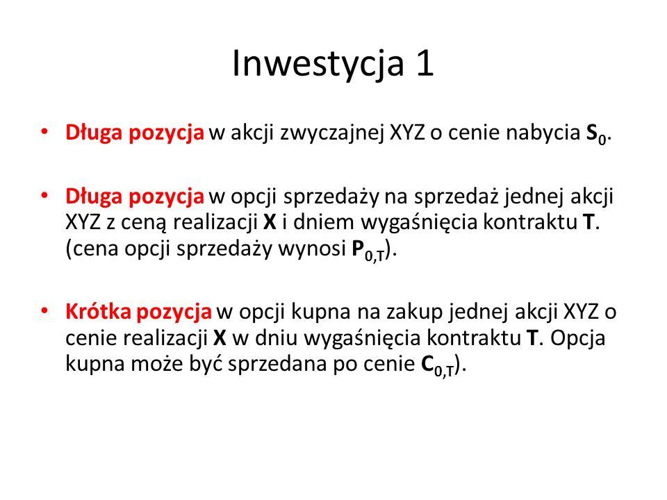 Inwestycja 1 Długa pozycja w akcji zwyczajnej XYZ o cenie nabycia S0.