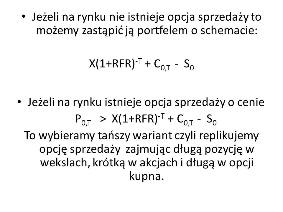 P0,T > X(1+RFR)-T + C0,T - S0