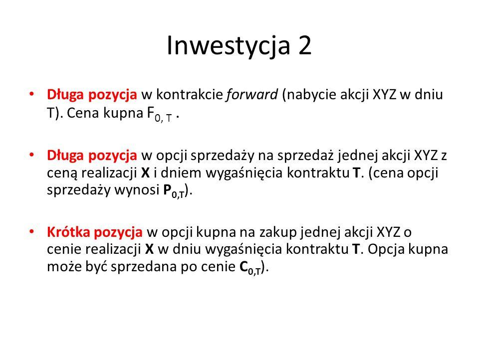 Inwestycja 2 Długa pozycja w kontrakcie forward (nabycie akcji XYZ w dniu T). Cena kupna F0, T .