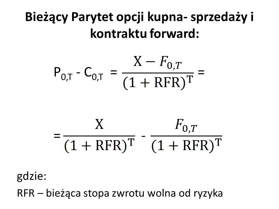 Bieżący Parytet opcji kupna- sprzedaży i kontraktu forward: