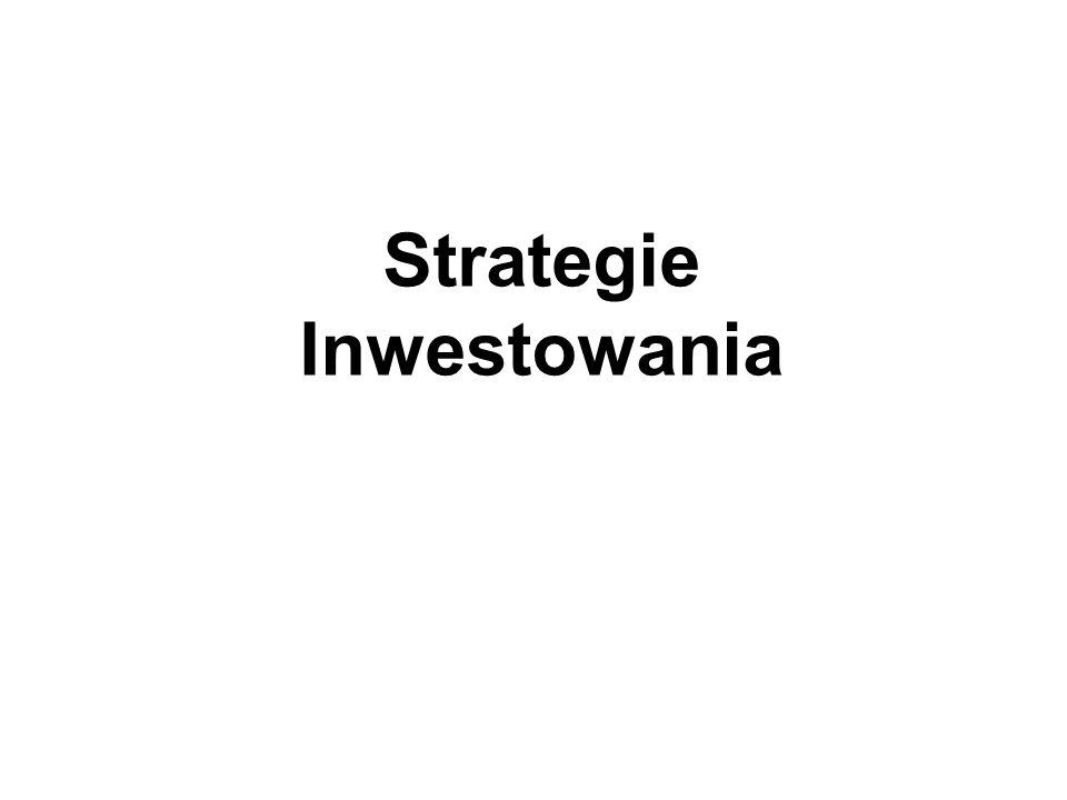 Strategie Inwestowania