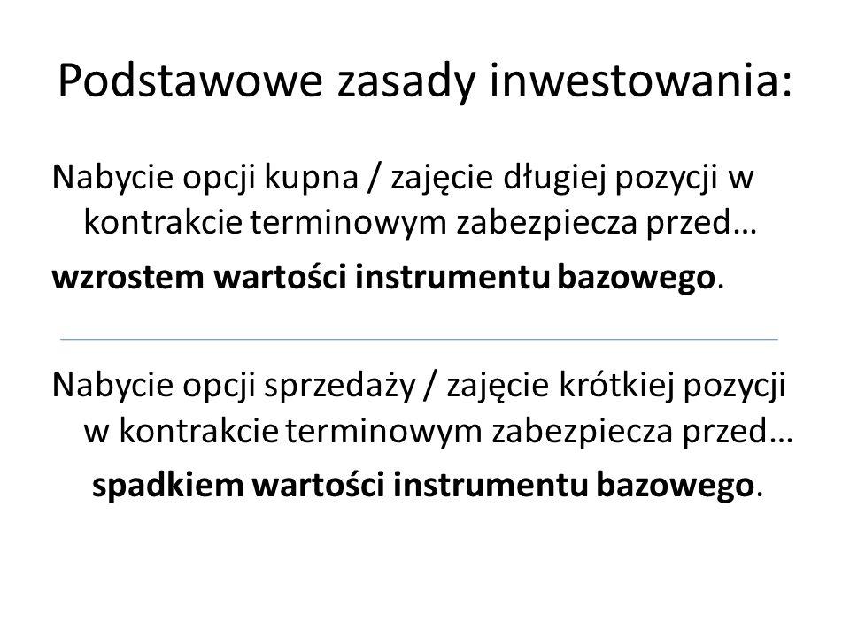 Podstawowe zasady inwestowania: