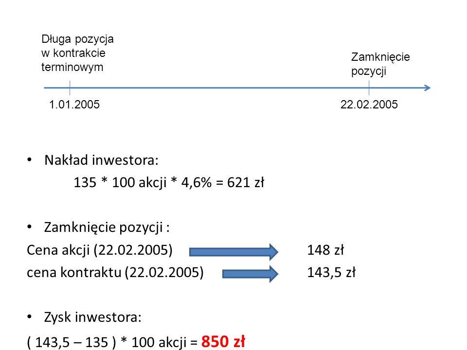Nakład inwestora: 135 * 100 akcji * 4,6% = 621 zł Zamknięcie pozycji :