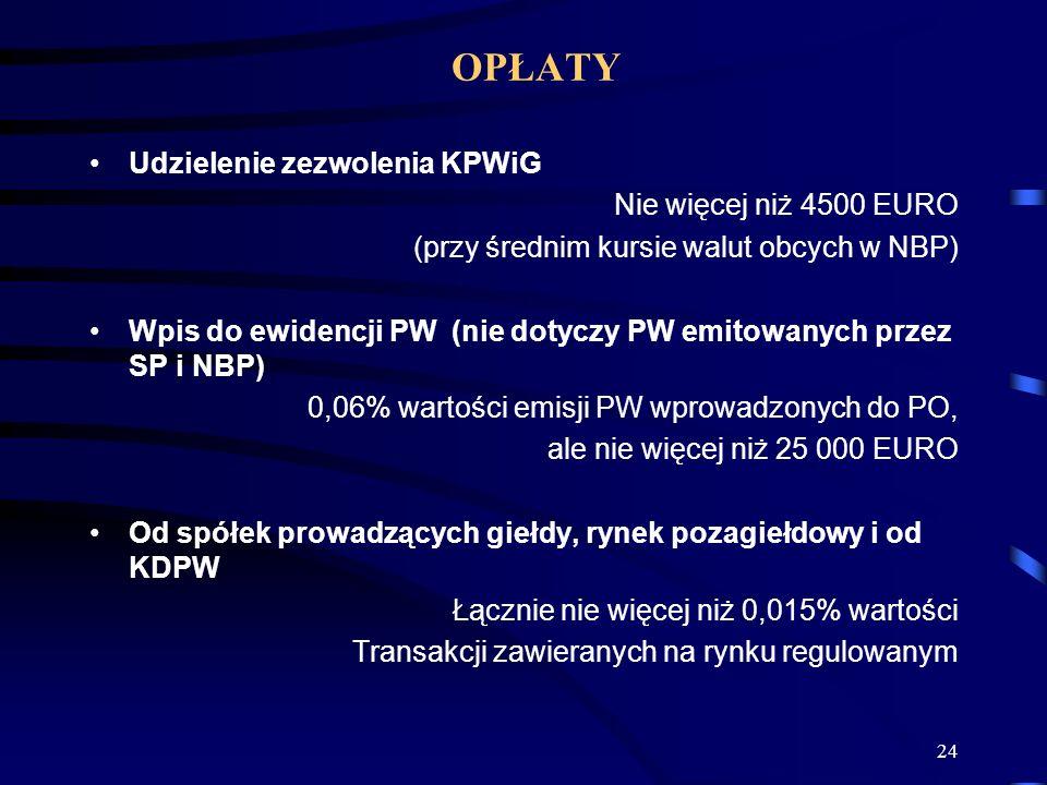 OPŁATY Udzielenie zezwolenia KPWiG Nie więcej niż 4500 EURO