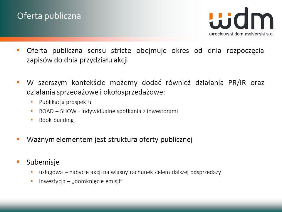 Oferta publiczna Oferta publiczna sensu stricte obejmuje okres od dnia rozpoczęcia zapisów do dnia przydziału akcji.