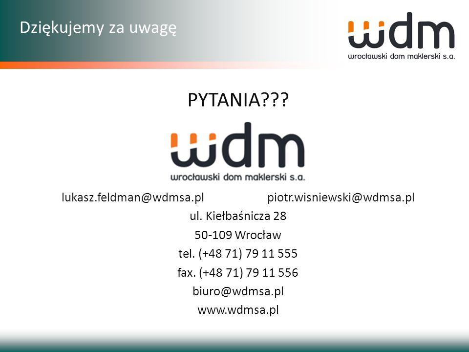 lukasz.feldman@wdmsa.pl piotr.wisniewski@wdmsa.pl