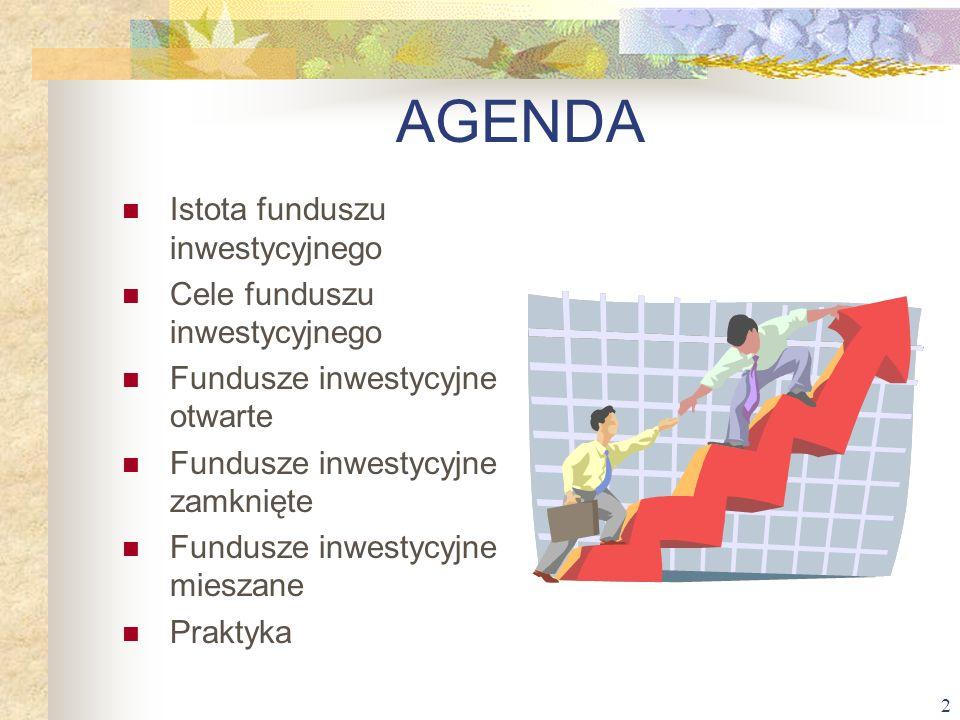 AGENDA Istota funduszu inwestycyjnego Cele funduszu inwestycyjnego