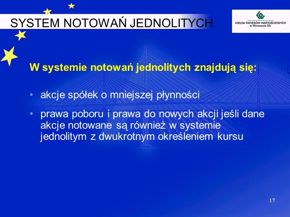 SYSTEM NOTOWAŃ JEDNOLITYCH