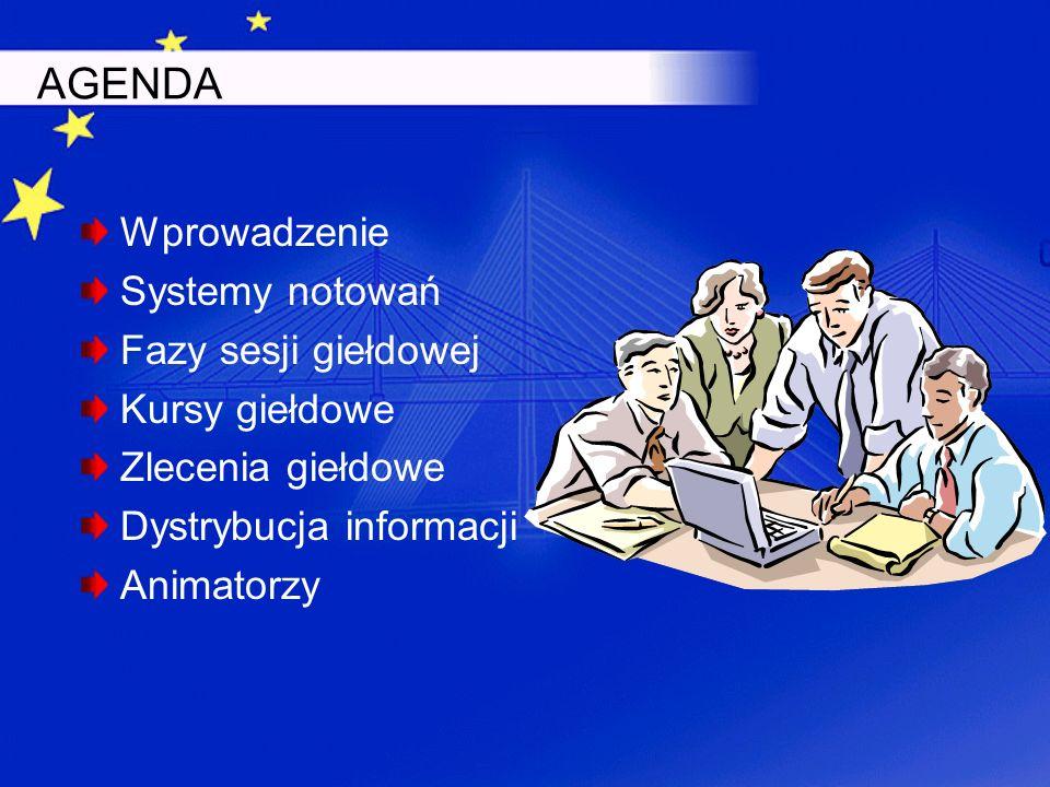 AGENDA Wprowadzenie Systemy notowań Fazy sesji giełdowej