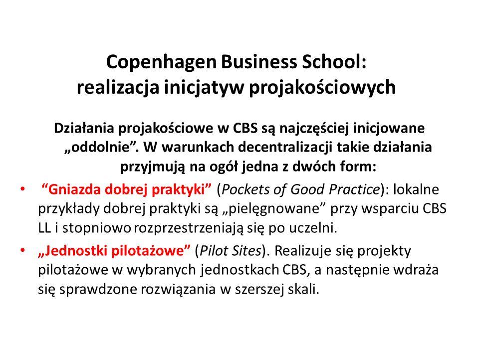 Copenhagen Business School: realizacja inicjatyw projakościowych