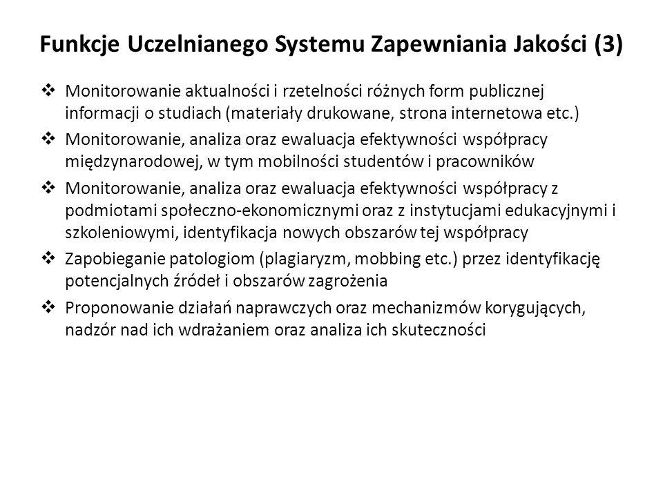 Funkcje Uczelnianego Systemu Zapewniania Jakości (3)