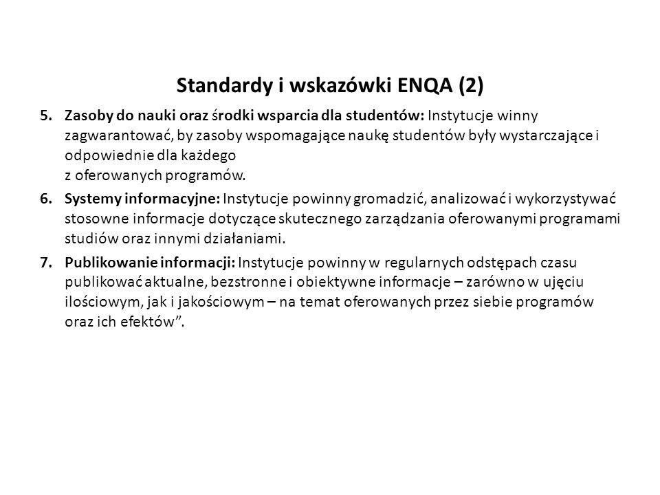 Standardy i wskazówki ENQA (2)