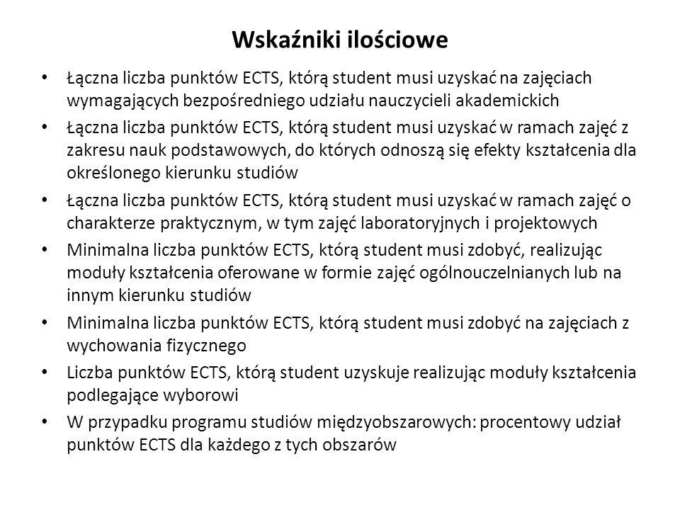 Wskaźniki ilościowe Łączna liczba punktów ECTS, którą student musi uzyskać na zajęciach wymagających bezpośredniego udziału nauczycieli akademickich.