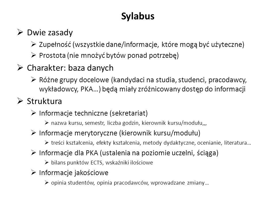 Sylabus Dwie zasady Charakter: baza danych Struktura