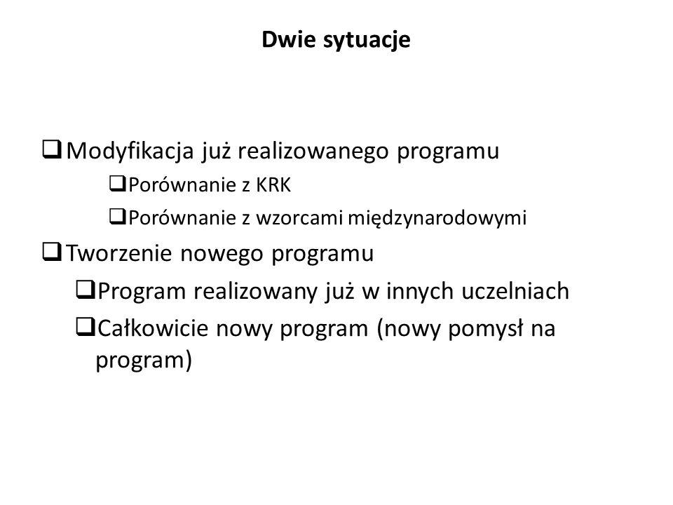 Modyfikacja już realizowanego programu