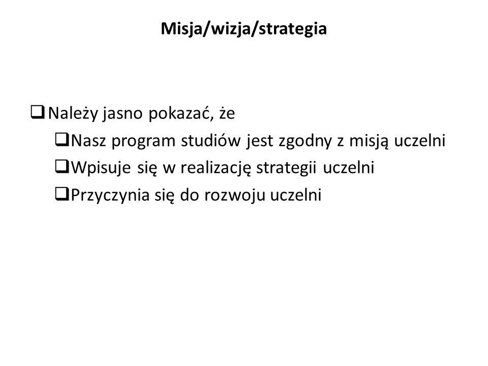 Misja/wizja/strategia