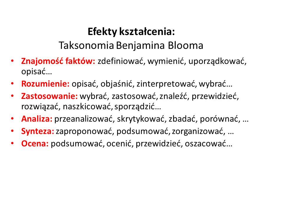 Efekty kształcenia: Taksonomia Benjamina Blooma