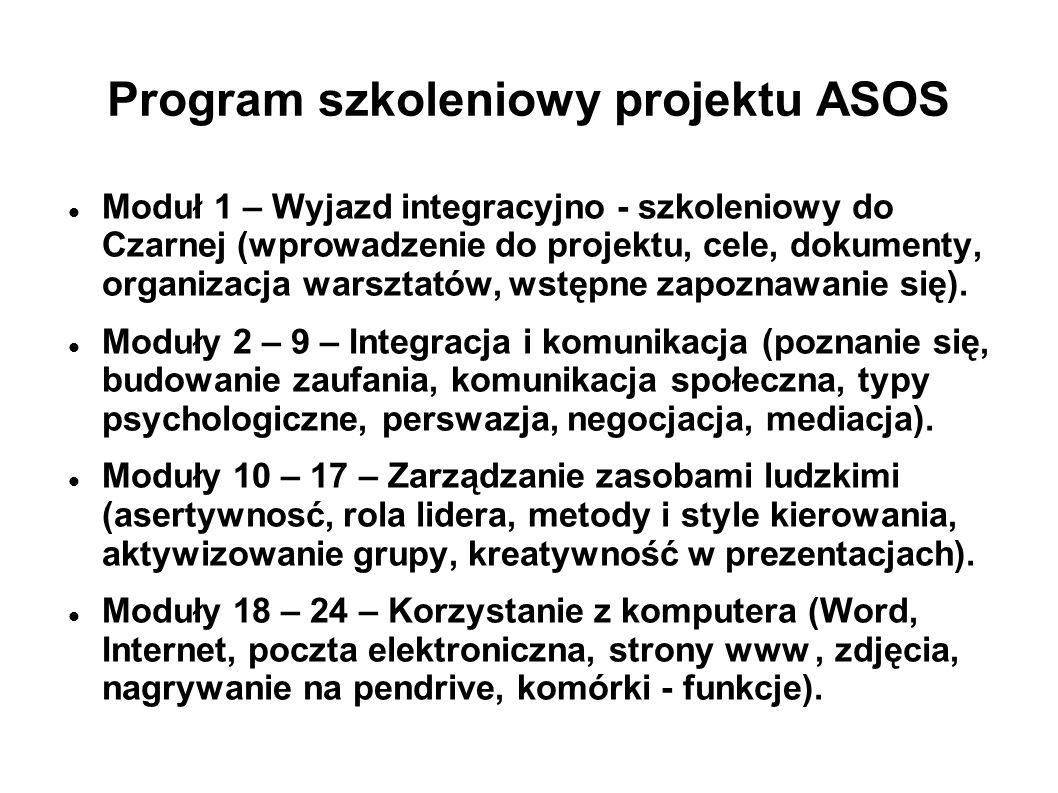 Program szkoleniowy projektu ASOS