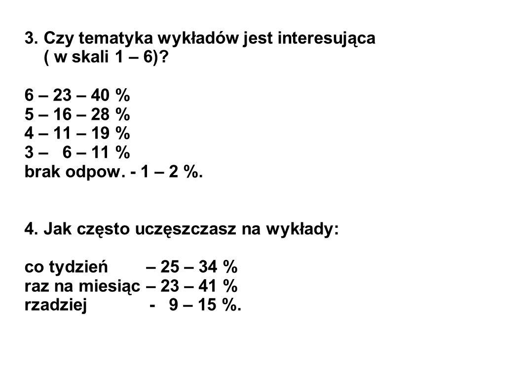 3. Czy tematyka wykładów jest interesująca ( w skali 1 – 6)