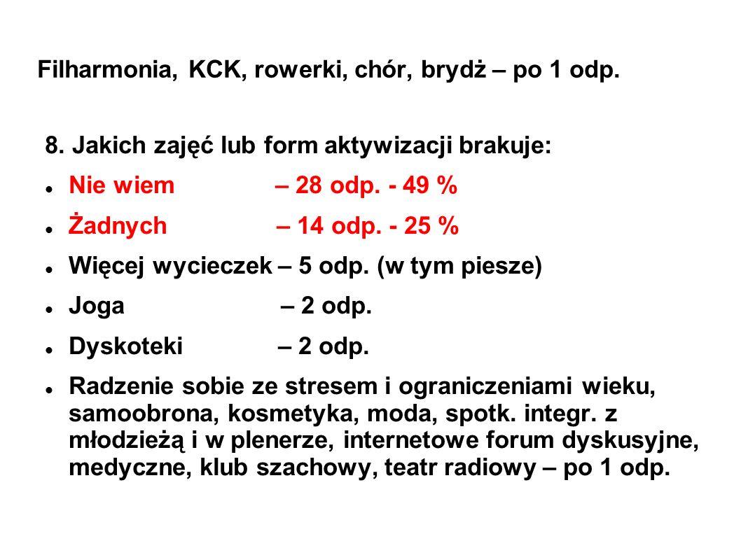 Filharmonia, KCK, rowerki, chór, brydż – po 1 odp.
