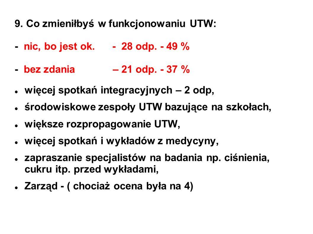 9. Co zmieniłbyś w funkcjonowaniu UTW: - nic, bo jest ok. - 28 odp